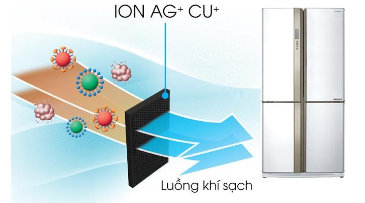 Bộ lọc Nano Bạch Đồng lọc sạch vi khuẩn và khử mùi hiệu quả