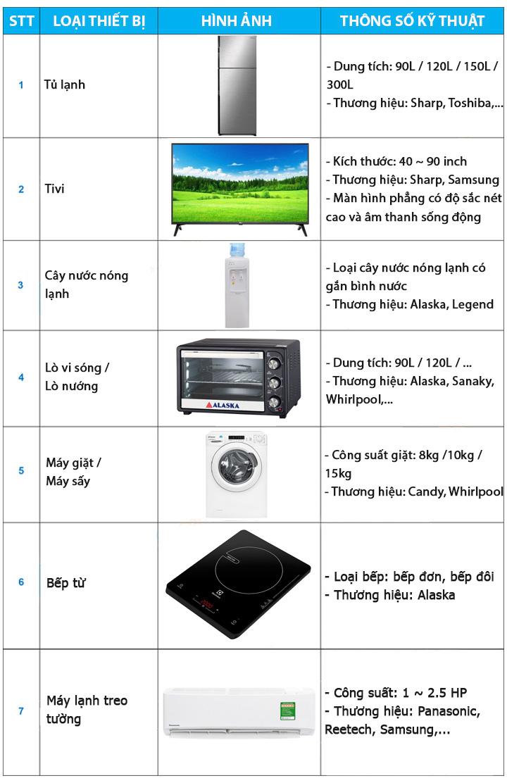 Cho thuê thiết bị gia dụng với đa dạng các sản phẩm