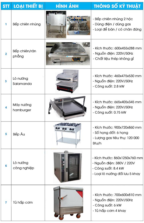 Dịch vụ cho thuê đa dạng các thiết bị bếp công nghiệp