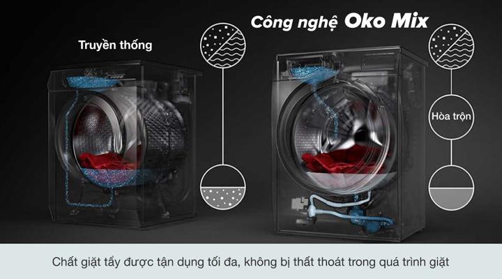 Công nghệ OKO Mix của máy giặt Electrolux