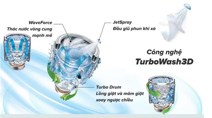 Máy giặt LG Inverter TH2519SSAK trang bị công nghệ TurboWash3D