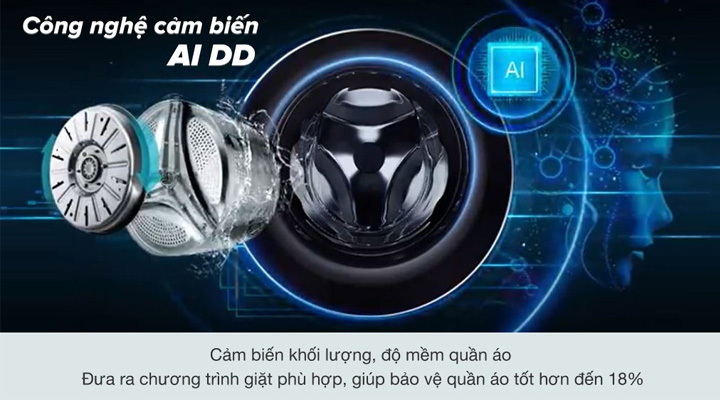Công nghệ cảm biến AI DD và động cơ truyền động trực tiếp