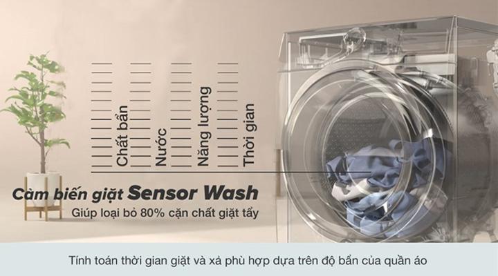 Công nghệ cảm biến giặt SensorWash