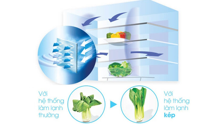 Hệ thống làm lạnh kép Hybrid Cooling làm lạnh nhanh và đồng đều