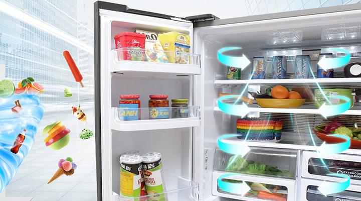 Hệ thống làm lạnh kép giúp làm lạnh nhanh và giữ nhiệt độ ổn định