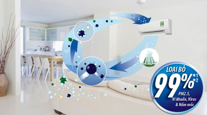 Hệ thống lọc khí Nanoe-G lọc sạch vi khuẩn và bụi bẩn