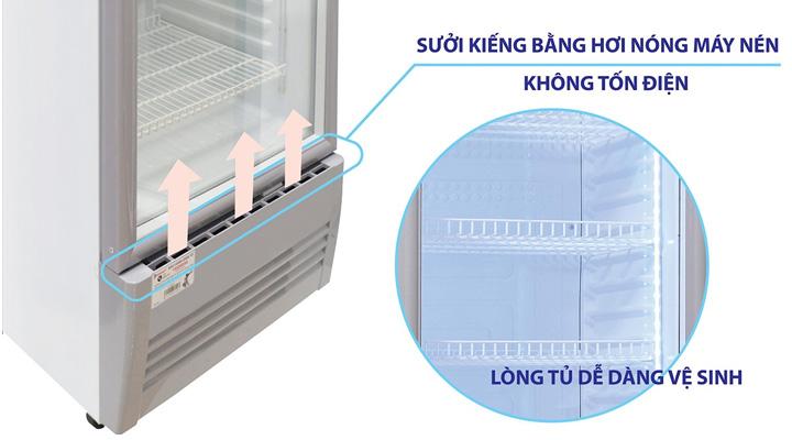 Hệ thống sưởi kính hiện đại của tủ mát Sanaky