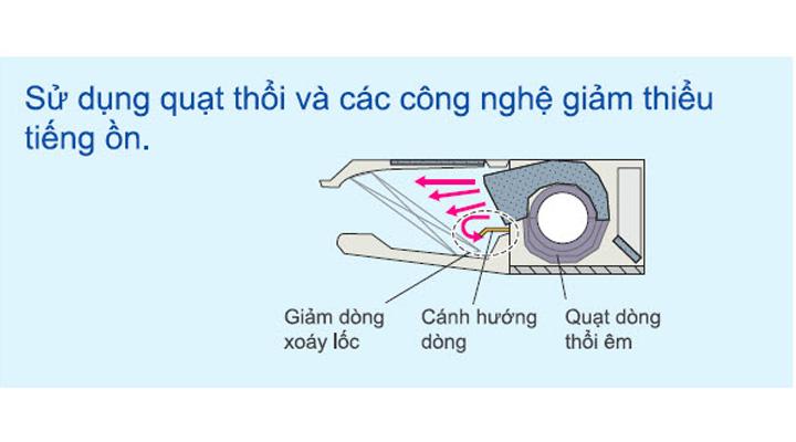 Máy lạnh áp trần Daikin FHNQ30MV1 vận hành êm ái, không gây tiếng ồn