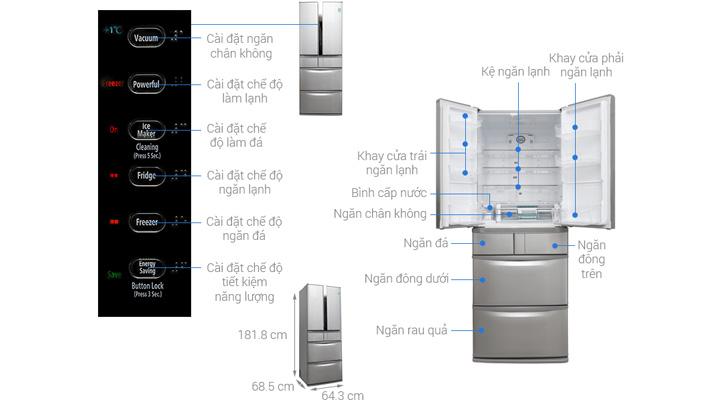 Tổng quan về tủ lạnh Hitachi  SF48EMV