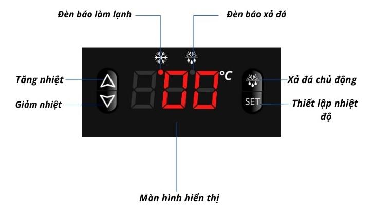 Bảng điều khiển Bàn đông quạt gió 3 cánh mở BDQ-3MI1860 1m8
