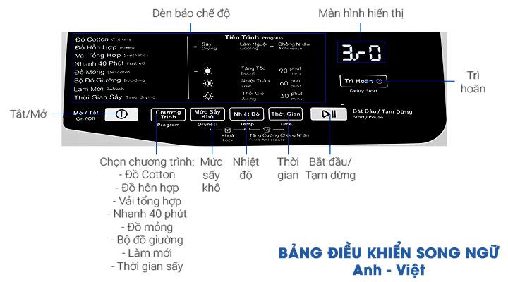 Bảng điều khiển Máy sấy thông hơi Electrolux EDS805KQWA 8 Kg