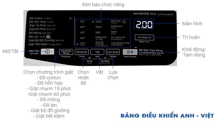 Bảng điều khiển Máy giặt Electrolux Inverter EWF9025BQWA 9 kg