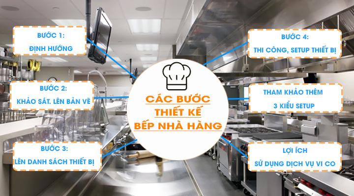 Các bước thiết kế bếp nhà hàng