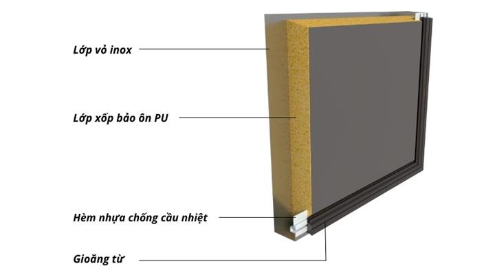 Cánh cửa Bàn mát inox 4 cánh BMQ-4MI2275 2.2m
