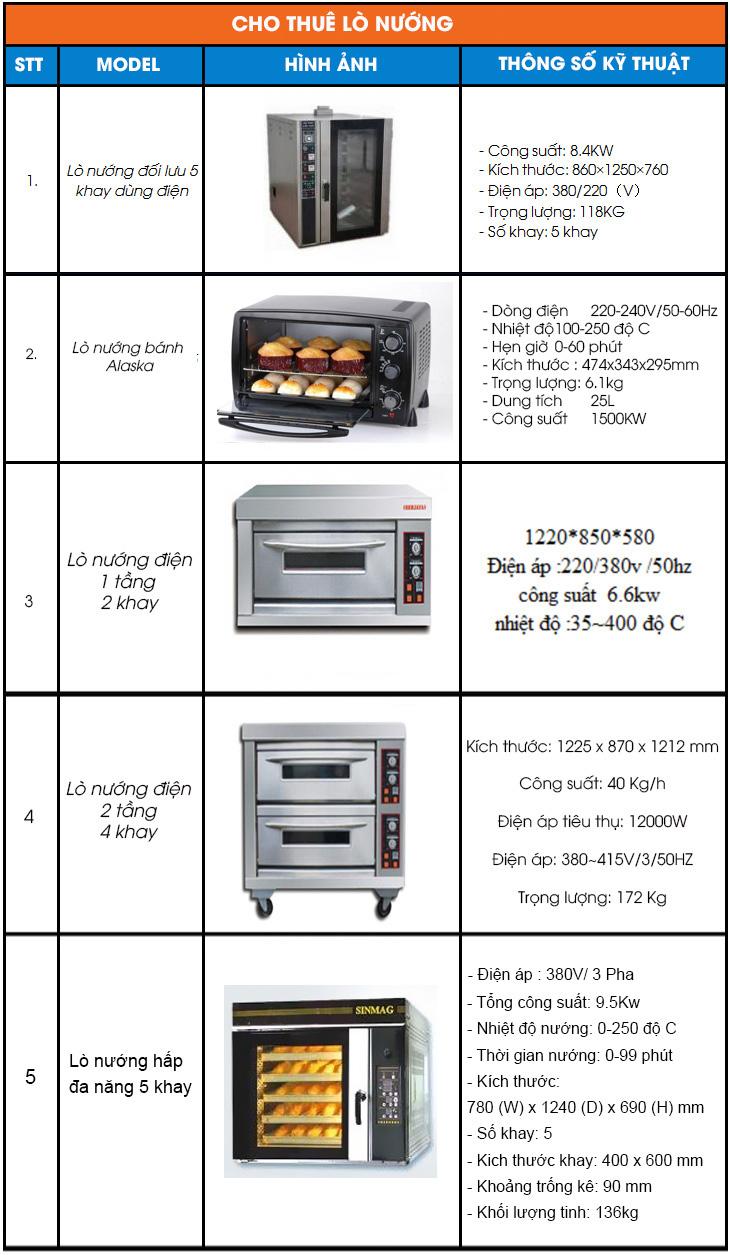 Cho thuê các loại lò nướng chuyên dụng