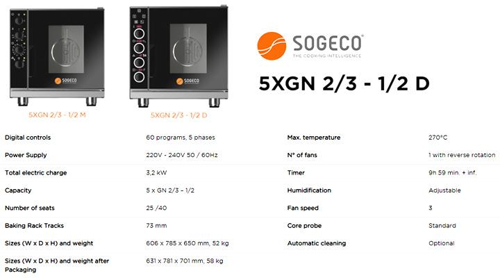Thông số Lò nướng đa năng Sogeco MEG05ED102 5 Khay