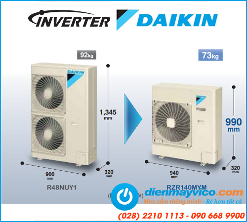 Máy lạnh âm trần Daikin Inverter FCQ125KAVEA 5.0 Hp